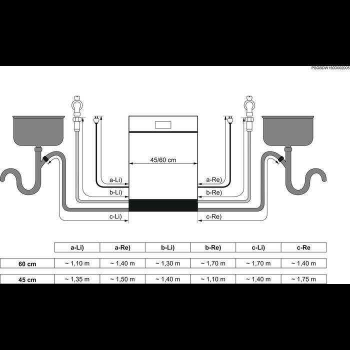 Electrolux - Diskmaskin - ESF7540ROX