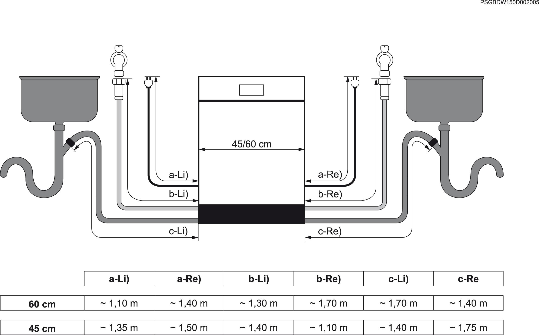 Electrolux - Lavavajillas de 60 cm - ESF5201LOW