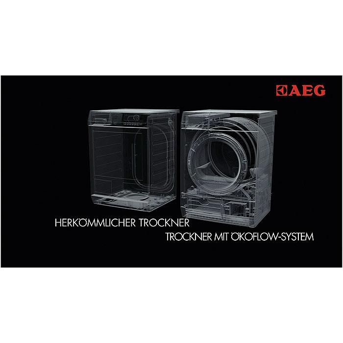 AEG - Wärmepumpen-Trockner - T67680IH3