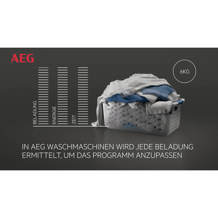 AEG - Frontlader - L7FS86699