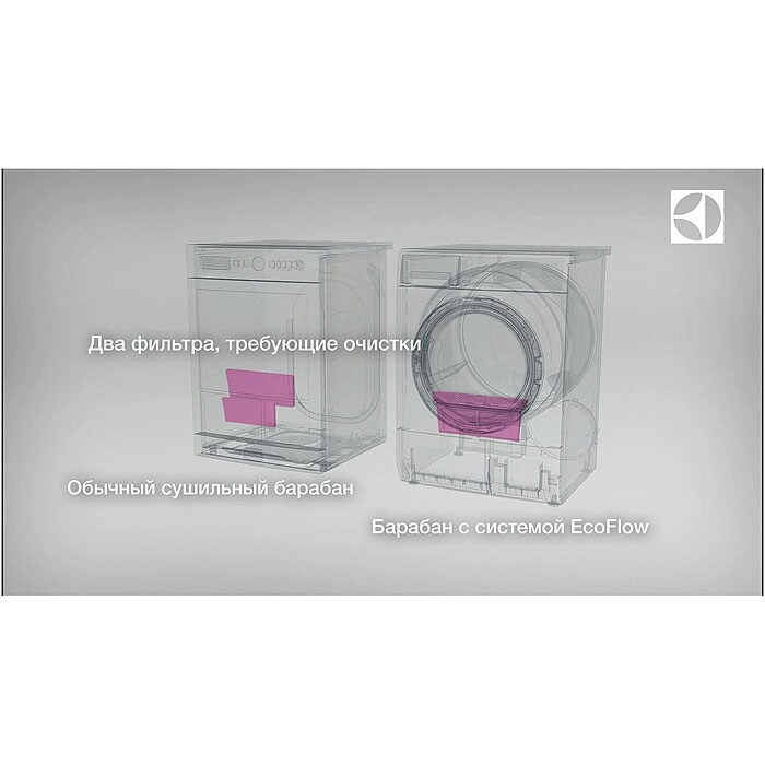 Electrolux - С тепловым насосом - EDH3897SDE