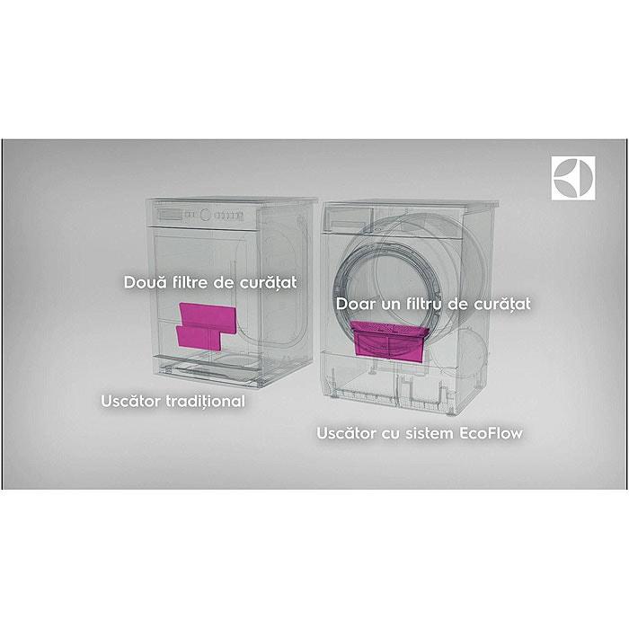 Electrolux - Uscător cu pompă de caldură - EDH3897SDE