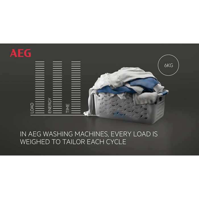 AEG - Freestanding washer dryer - L8WEC166R