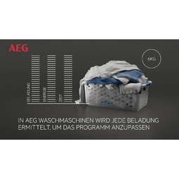AEG - Frontlader - L6FB54480